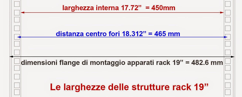 "larghezza rack 19"""