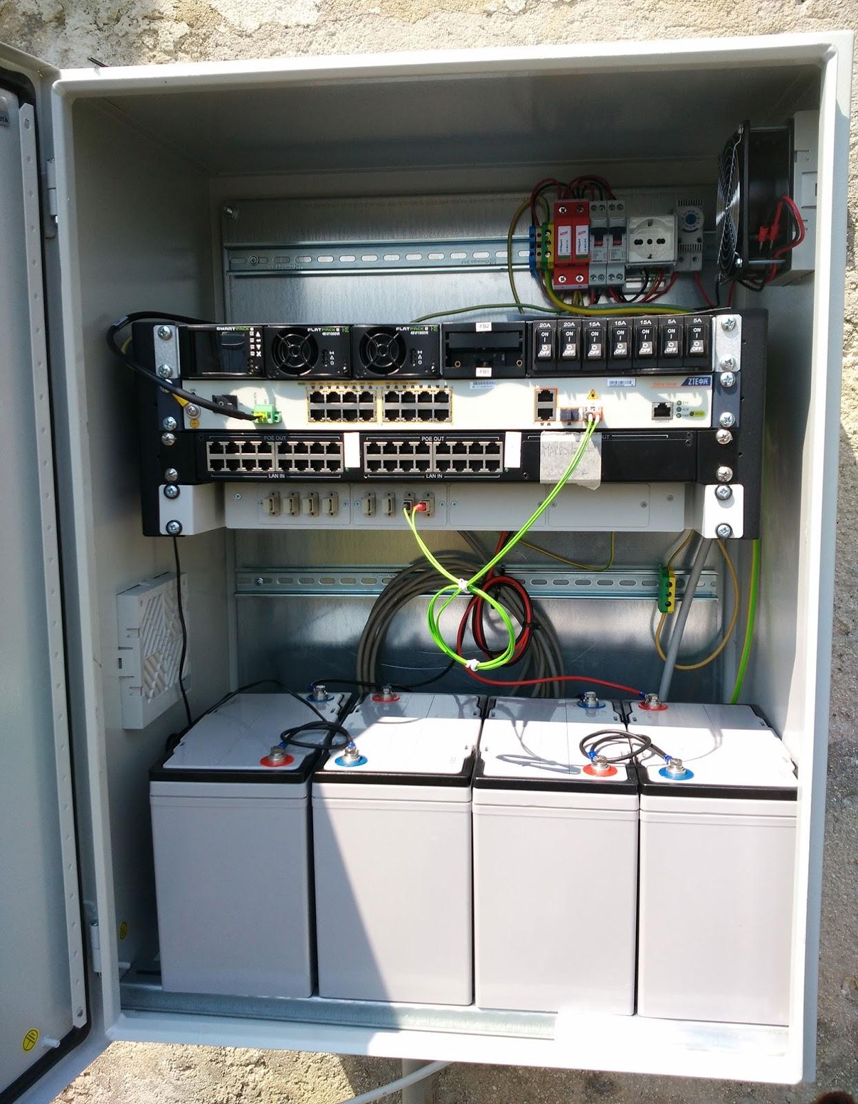 """quadri rack da esterno IP 65 con profili 19"""""""
