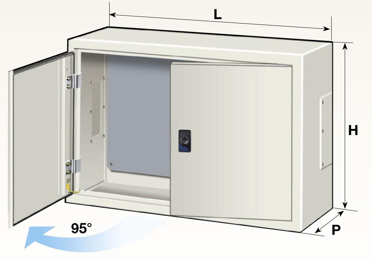 cassette elettriche con doppia porta e piastra ip55