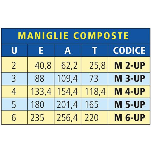 MANIGLIA COMPOSTA 6 UNITA'2000