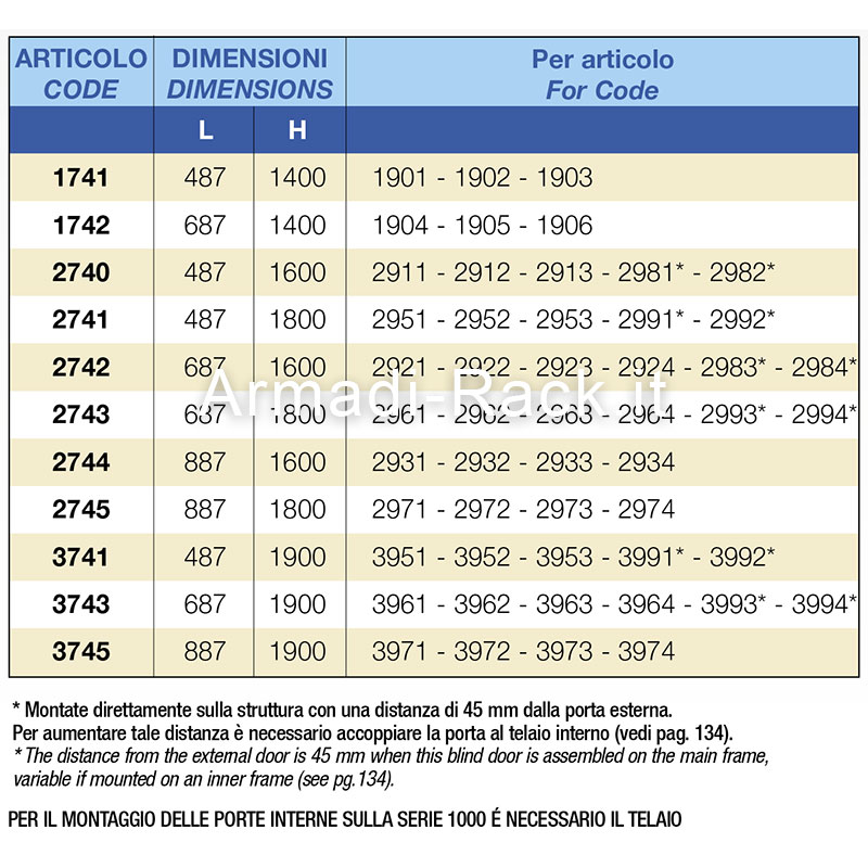 Porta interna cieca dimensioni 487 x 1800 per codici 2951-2952-2953-2991(2)-2992(2)
