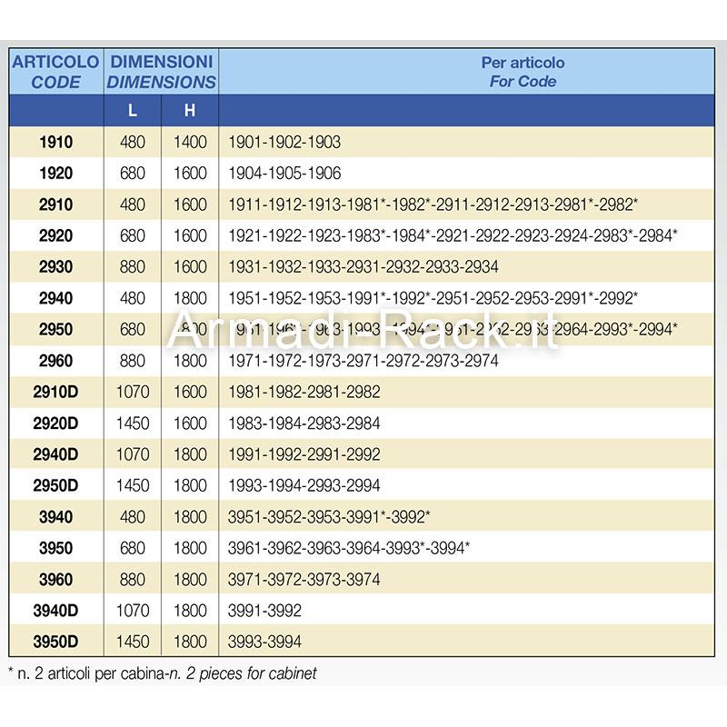 Piastra interna dimensioni 880 x 1800 per codici 1971-1972-1973-2971-2972-2973-2974