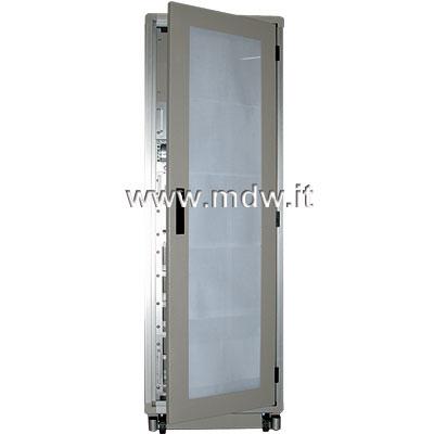 Plexiglass per porte