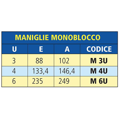 Maniglia (singola) monoblocco in alluminio anodizzato naturale 3U filetto M4