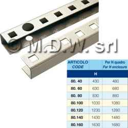 Guide attacco piastre serie 80 per quadri alti 880 mm